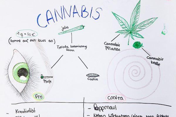 Konsummotive_Cannabis_I
